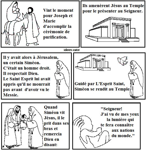 marie femme de jesus