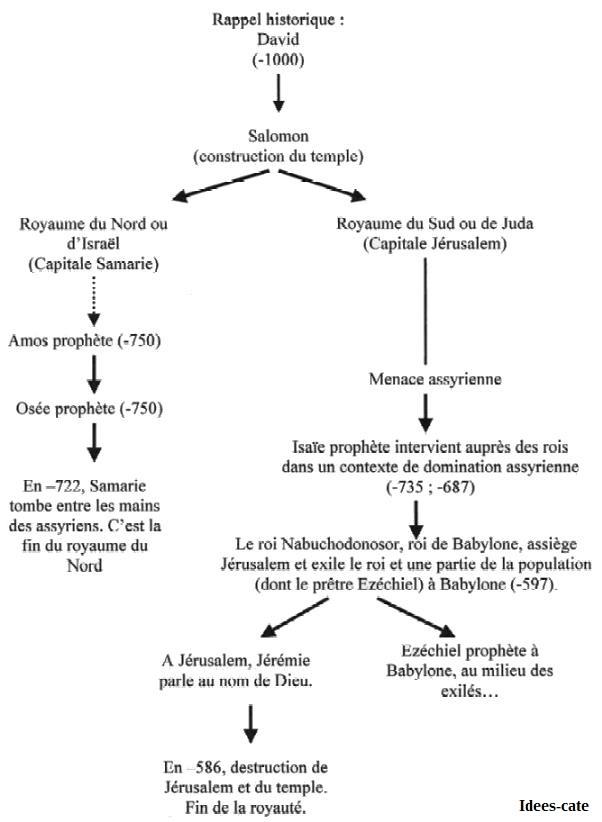DE TÉLÉCHARGER PDF CHRONIQUE TABARI