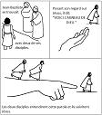 Image premiers disciples